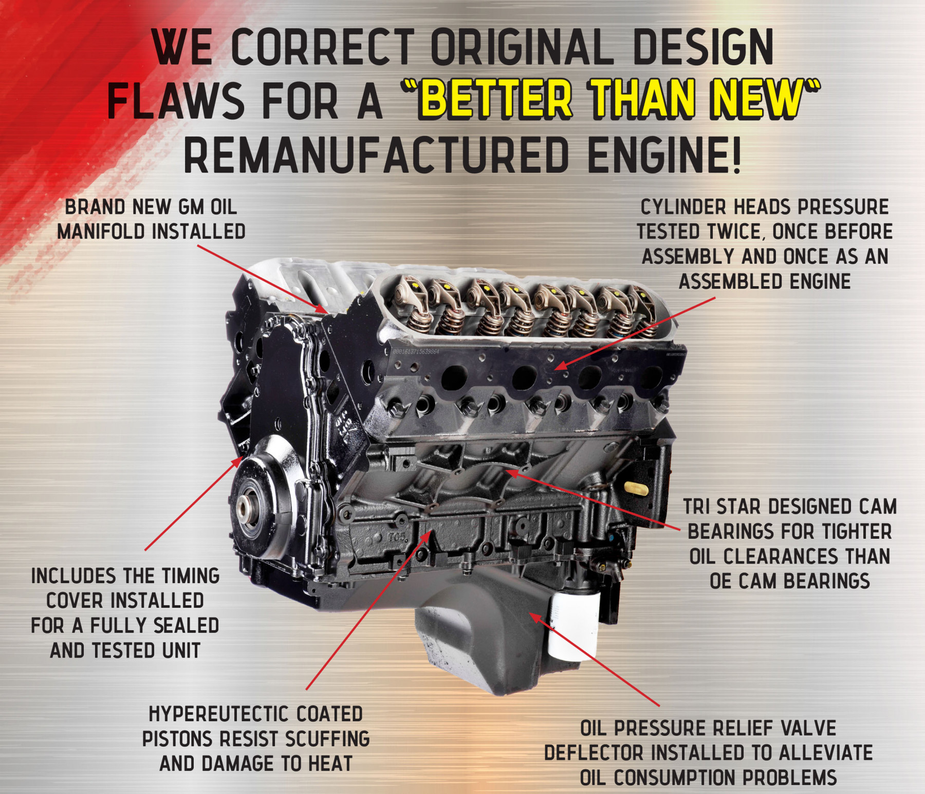 GM 5 3 Remanufactured Engine | GMC and Chevy 5 3 Engine